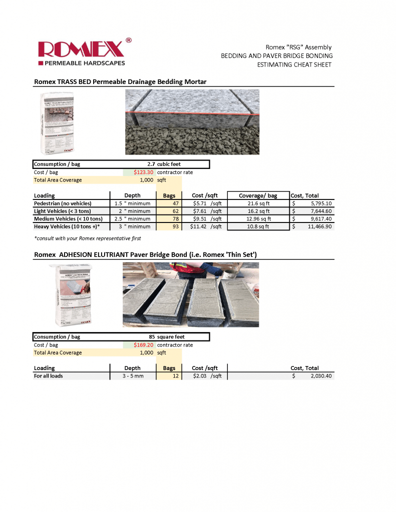 ROMEX TRASS BED and ELUTRIANT Estimating Cheat Sheet v190705