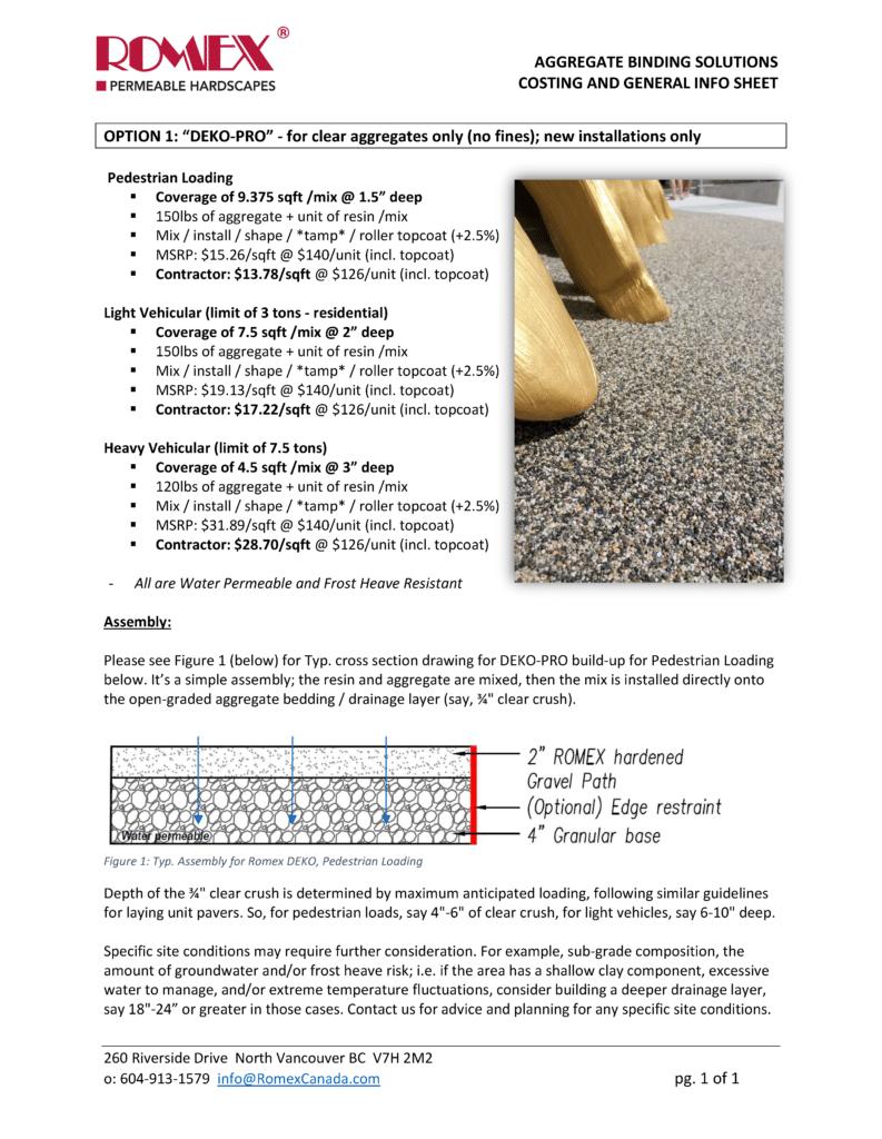 DEKO Estimating Guide 2021